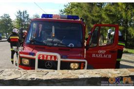 Pożar drewnianego kościoła w Zamarskach: Ćwiczenia