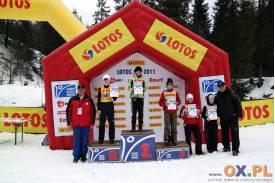 Lotos Cup - zawody w skokach narciarskich