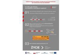 Infografika dot. zachowania na przejazdach