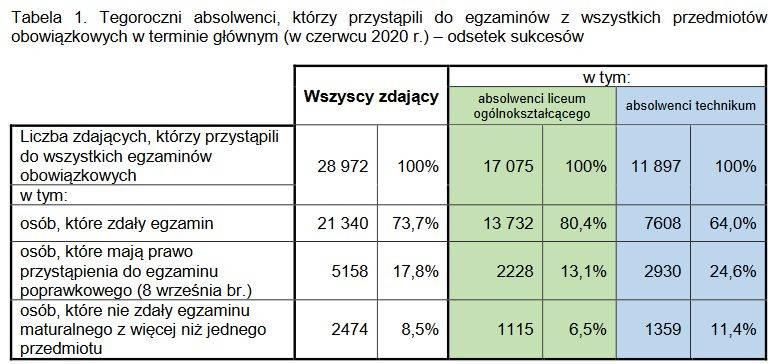 źródło: oke.jaworzno.pl