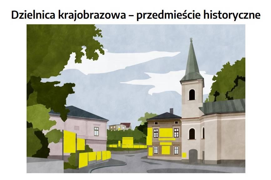 slajd z prezentacj dot. uchwały krajobrazowej